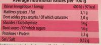 Yaourt au Lait Entier Saveur Grenadine - Nutrition facts