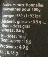 L'Emprésuré saveur Café - Nutrition facts