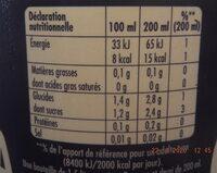 Orangina Light - Nutrition facts - fr