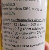 Coulis de mûres - Informations nutritionnelles - fr
