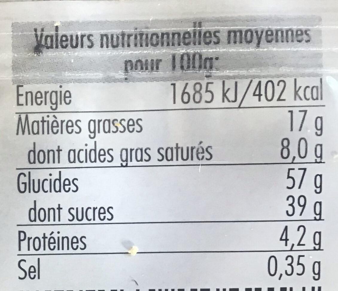 Christstollen aux fruits et amandes - Informations nutritionnelles - fr