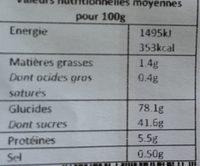 Pain d'épices glacé. (enrobés de sucre glace cacaoté) - Nutrition facts