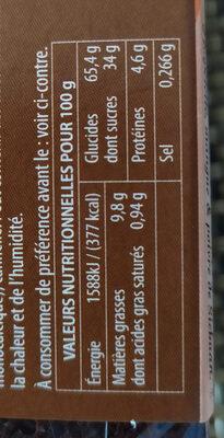 Les pains d'épices des gourmets - raisins et noix - Nutrition facts