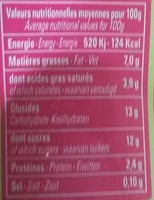 Yaourt aux fruits : framboise rhubarbe - Informations nutritionnelles - fr
