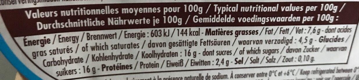 Le Yaourt Onctueux à la Noix de Coco - Nutrition facts
