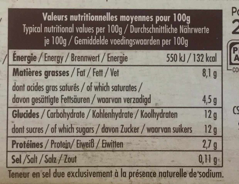Thé menthe - Informations nutritionnelles