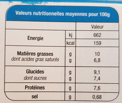 Brousse - Nutrition facts