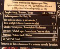 Le Riz au Lait au riz de Camargue - Informations nutritionnelles - fr
