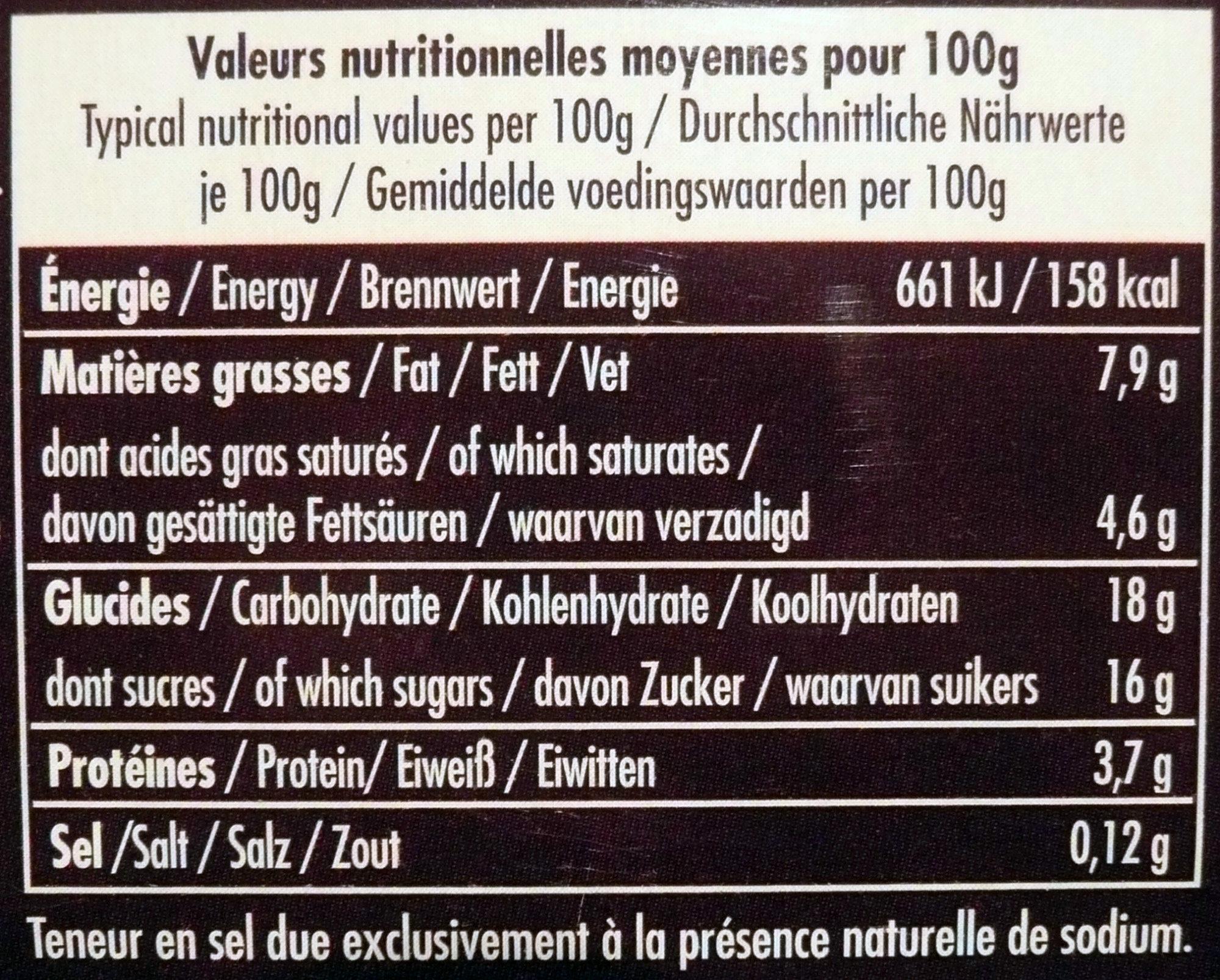 La crème aux oeufs - Informations nutritionnelles