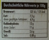 La fermière citron - Nutrition facts - fr