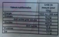 Brioche Nanterre pur beurre - Voedingswaarden