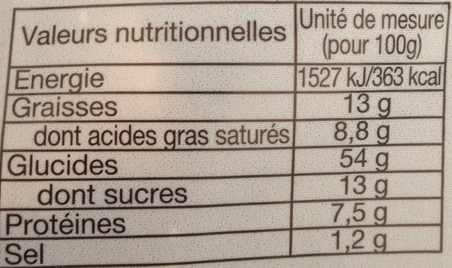 """Brioche plate pur beurre """"Tressée à la main"""" - Nutrition facts - fr"""