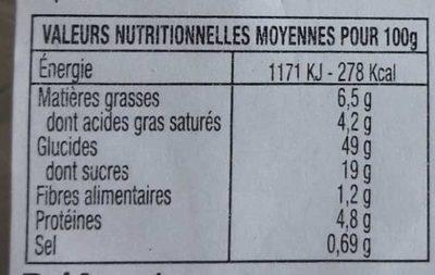 Brioche Chinois - Nutrition facts