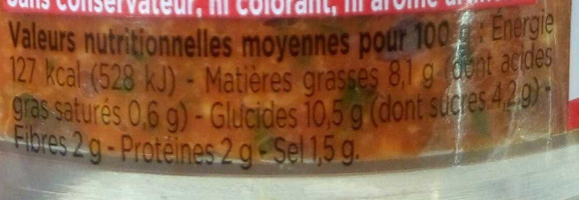 Caviar de Tomates au thym & au basilic - Informations nutritionnelles - fr