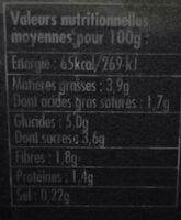 Plateau Apéro & sa sauce Kiri - Informations nutritionnelles