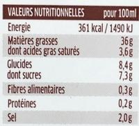 Vinaigrette Vinaigre Balsamique - Voedigswaarden