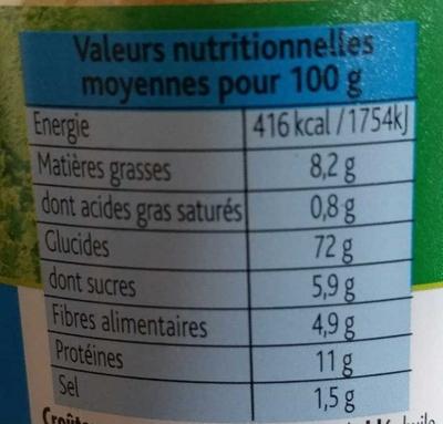 Mes crousti'dés Nature - Informations nutritionnelles