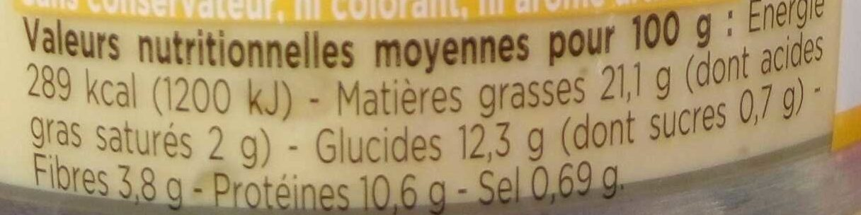 Houmous aux graines de sésame - Nutrition facts