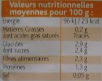 L'assiette Saveur (Chou blanc, Frisée, Chicorée rouge, Courgette, Poivron rouge & Persil) 2/3 portions - Voedingswaarden - fr