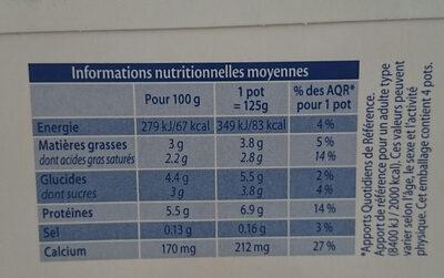 Yaourt de brebis - Voedingswaarden - fr