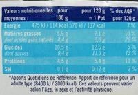 Le brassé de brebis - Voedingswaarden - fr