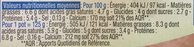 Yaourt de brebis nature Bio - Informations nutritionnelles