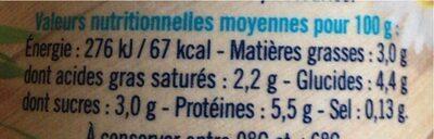 Yaourt de brebis nature Bio Le Petit Basque - Nutrition facts - fr