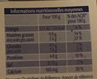 Douceur de brebis - Voedingswaarden