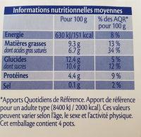 Douceur de brebis au citron - Informations nutritionnelles