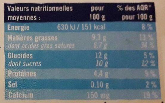 Douceur de brebis citron - Voedingswaarden - fr
