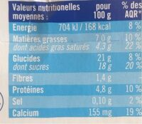 Crème chocolat au lait de brebis - Informations nutritionnelles - fr