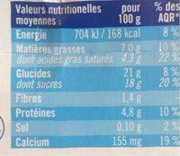 Crème chocolat au lait de brebis - Voedingswaarden - fr