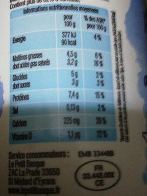 Fromage blanc de brebis - Voedingswaarden