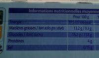 Crème au café au lait de brebis bio - Nutrition facts