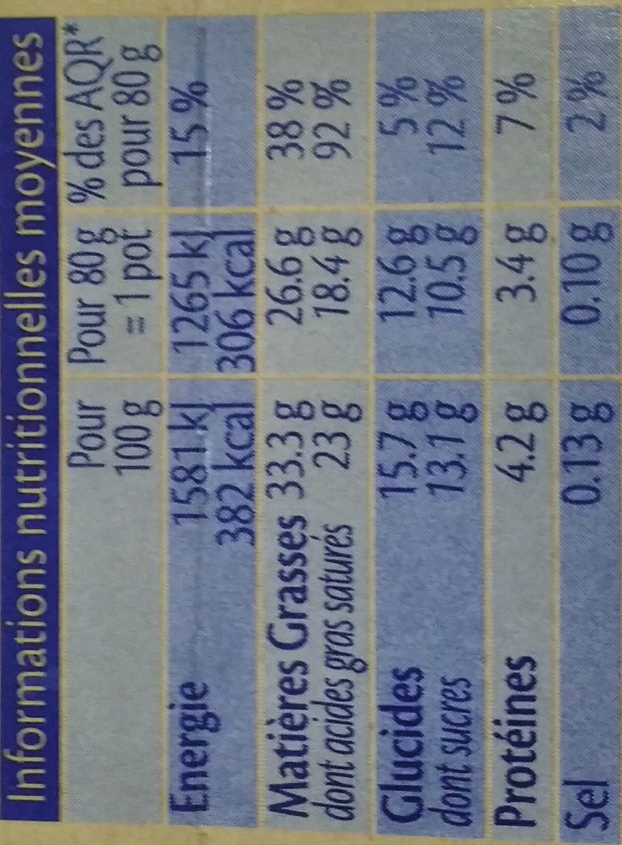 Mousse au cafe sur ganache Café - Informations nutritionnelles