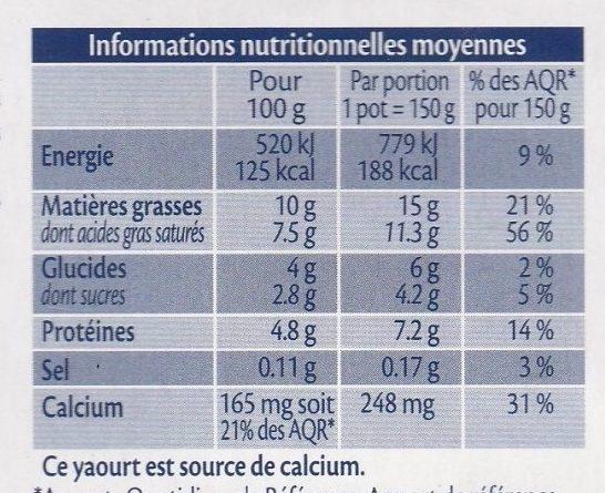 Yaourt à la grecque - Informations nutritionnelles - fr