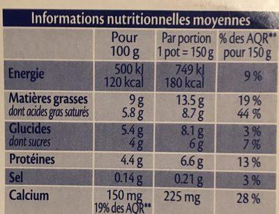 Yaourt à la Grecque Bio - Nutrition facts