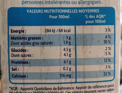 Lait de brebis - Informations nutritionnelles - fr