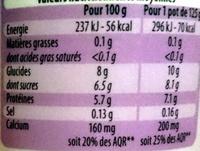 Yaourt de brebis Vanille 0% - Voedingswaarden - fr