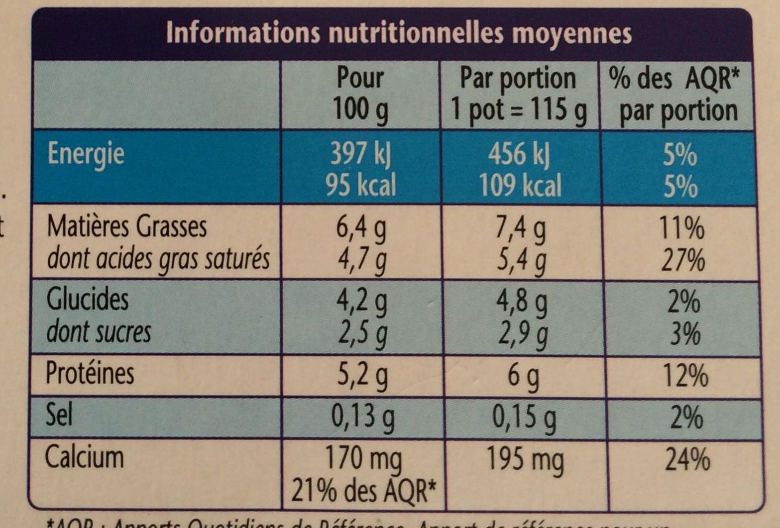 Yaourt Velouté au lait de Brebis - Informations nutritionnelles