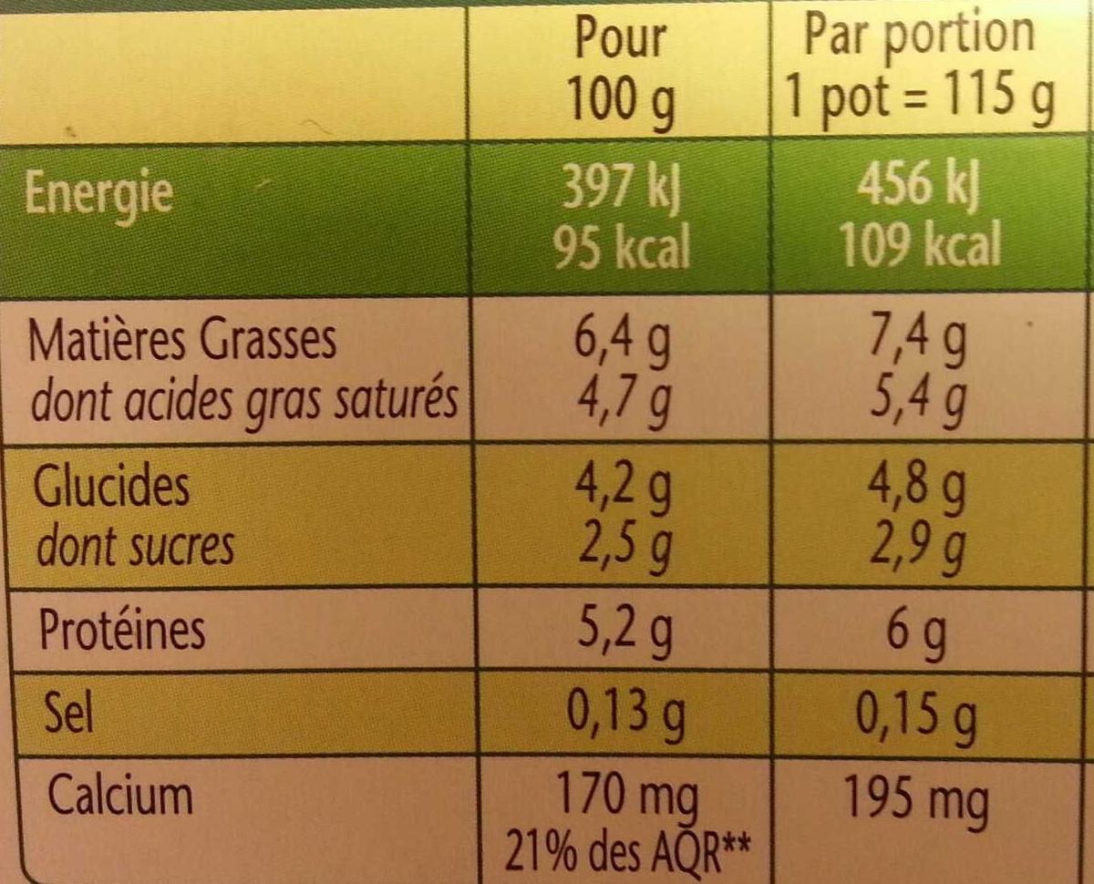 Velouté au lait de brebis nature - Voedingswaarden - fr