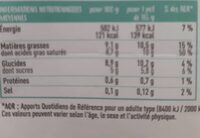 Ferme et onctueux au lait de coco - Nutrition facts - fr