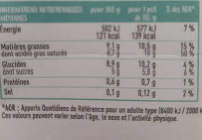 Ferme et onctueux au lait de coco - Nutrition facts