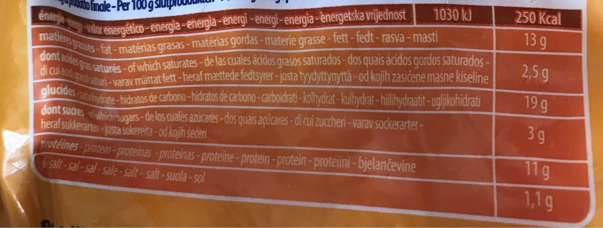 Nuggets de Poulet - Informations nutritionnelles
