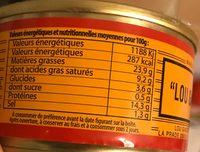Pâté gascon pour porc - Informations nutritionnelles - fr