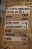 Mâconnais - Informations nutritionnelles - fr