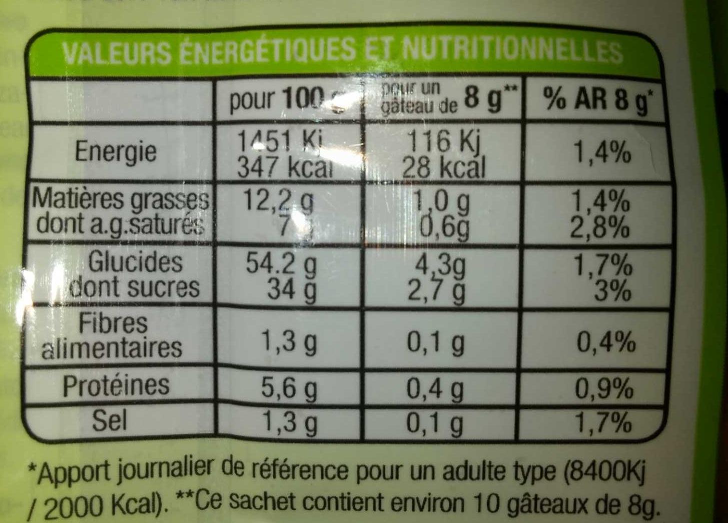 Petits fours amandes - Informations nutritionnelles - fr