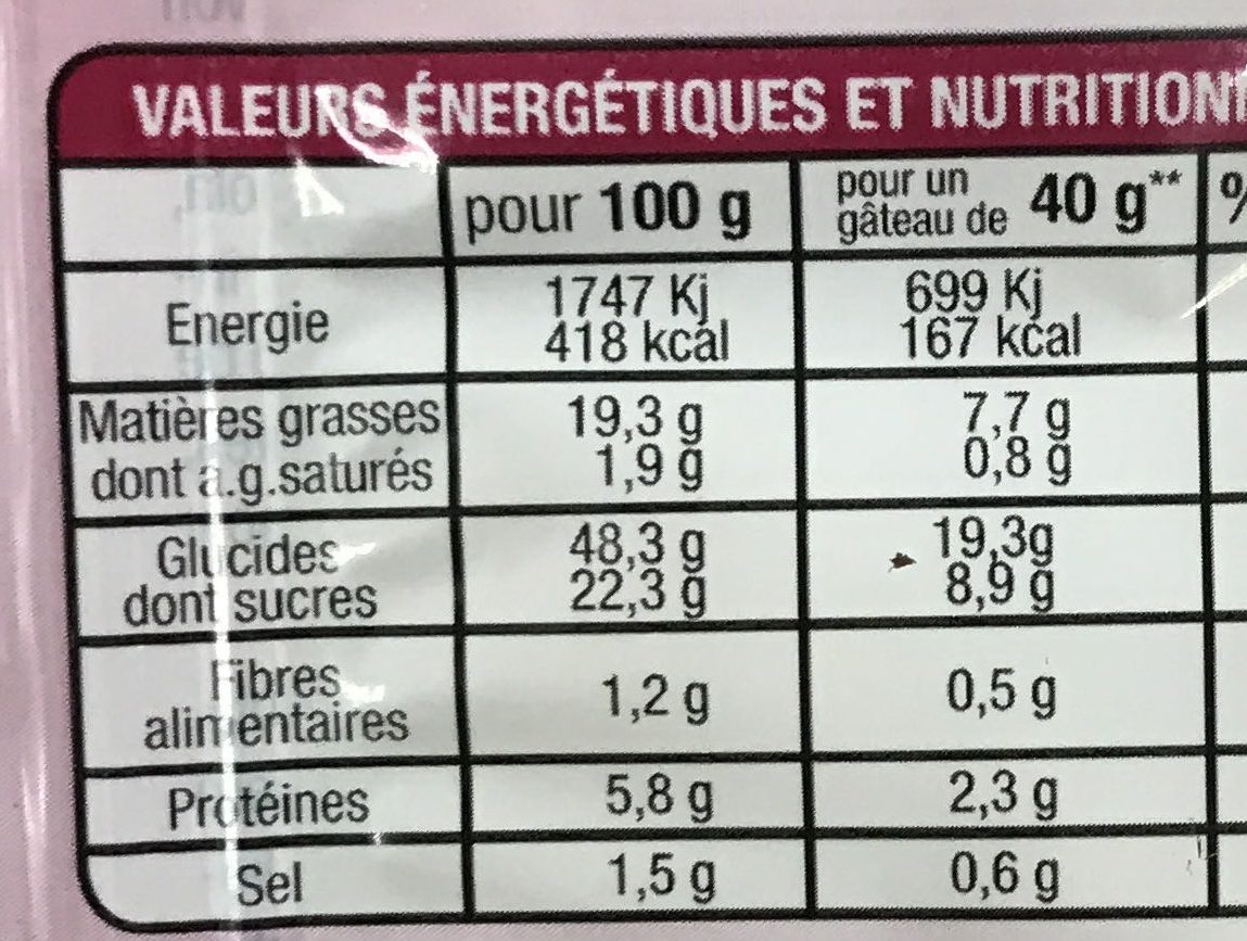 Moelleux aux raisins - Voedigswaarden