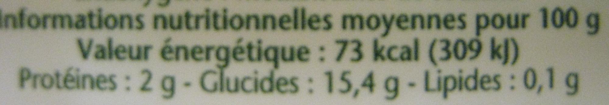 Coeurs de grenaille Allaire - Informations nutritionnelles
