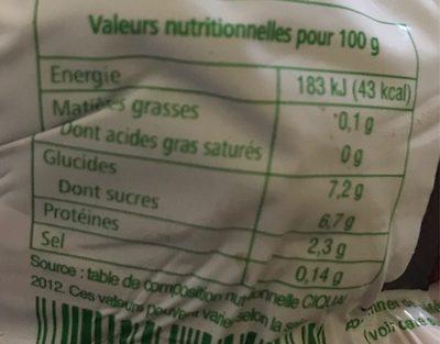 Betteraves - Voedingswaarden - fr
